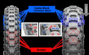 bande de roulement du nouveau pneu bridgestone battlcross e50