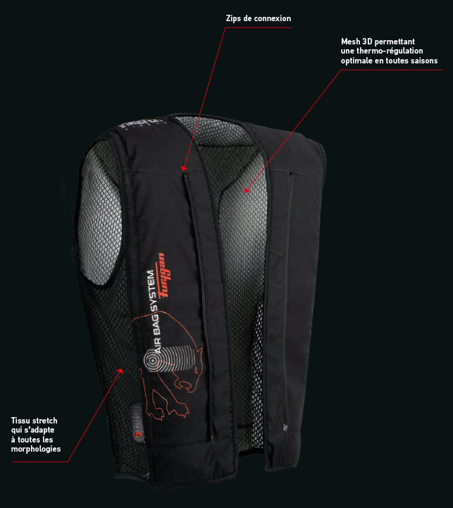 airbag furygan, AIRBAG FURYGAN : DÉCOUVREZ LE FURY AIR BAG SYSTEM